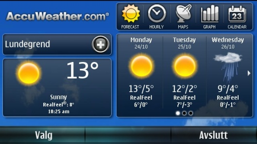 AccuWeather-sol