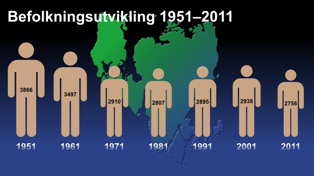 Befolkningsutvikling, Tysnes, 1951-2011