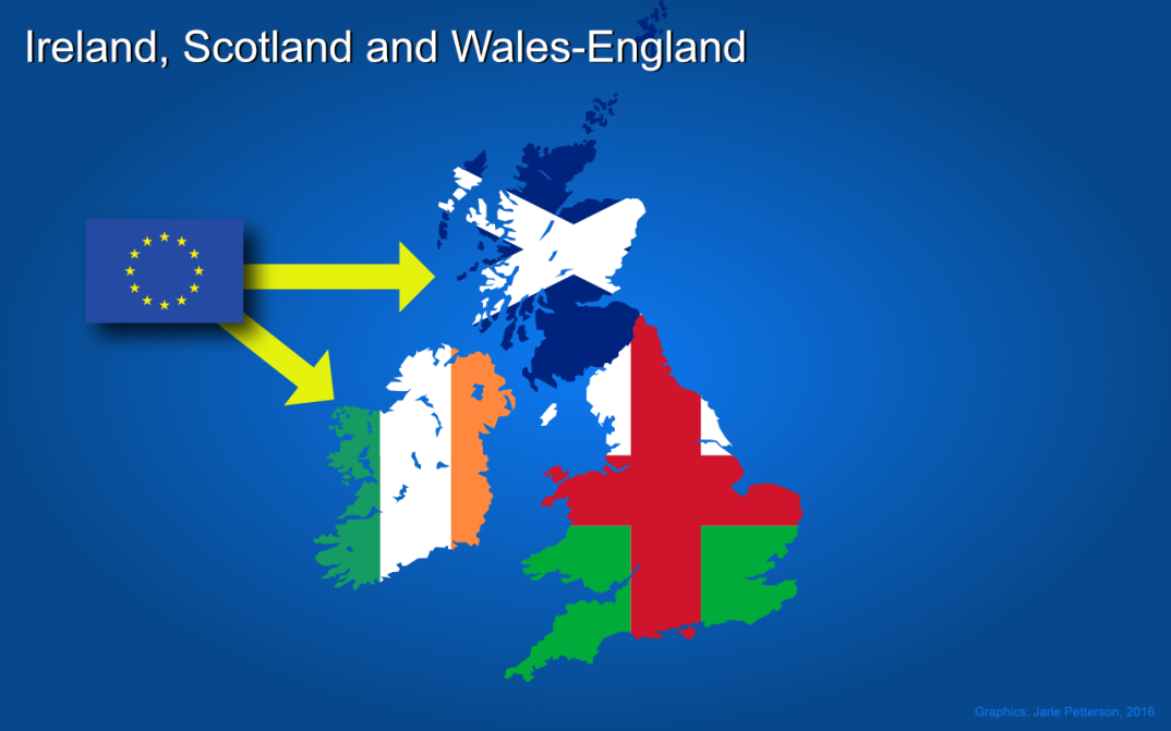 The British isles, comprising three sovereign states: Ireland, Scotland and a united Wales-England (Wangland?), of which only the former two EU members. Bloggers own graphics.